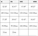 Endura Dres FS260-Pro S/S Jersey II